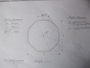 To produce a smaller concentric round section